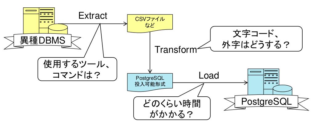wg2_data