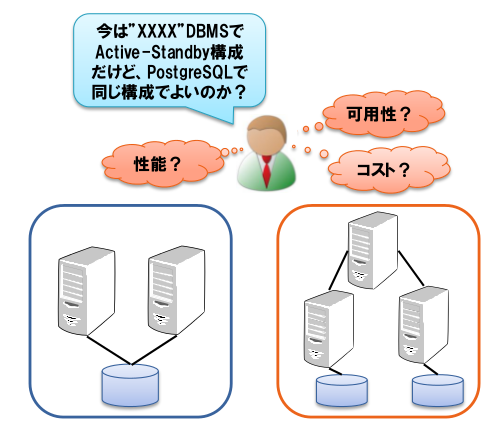 wg2_system